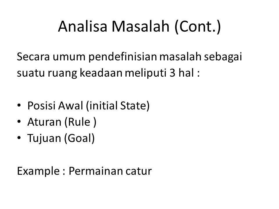 Analisa Masalah (Cont.)