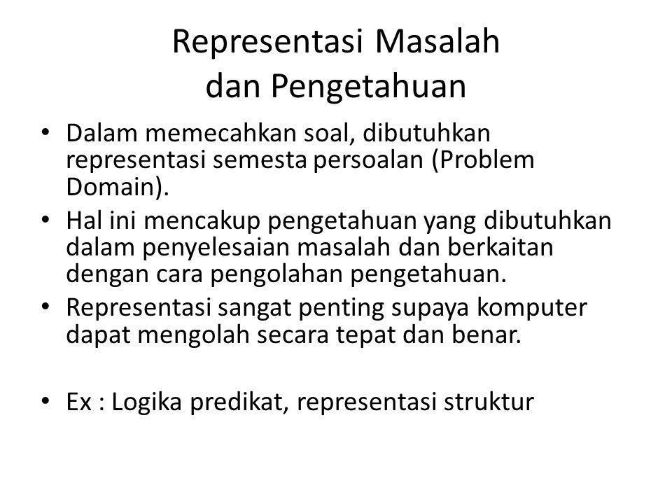 Representasi Masalah dan Pengetahuan
