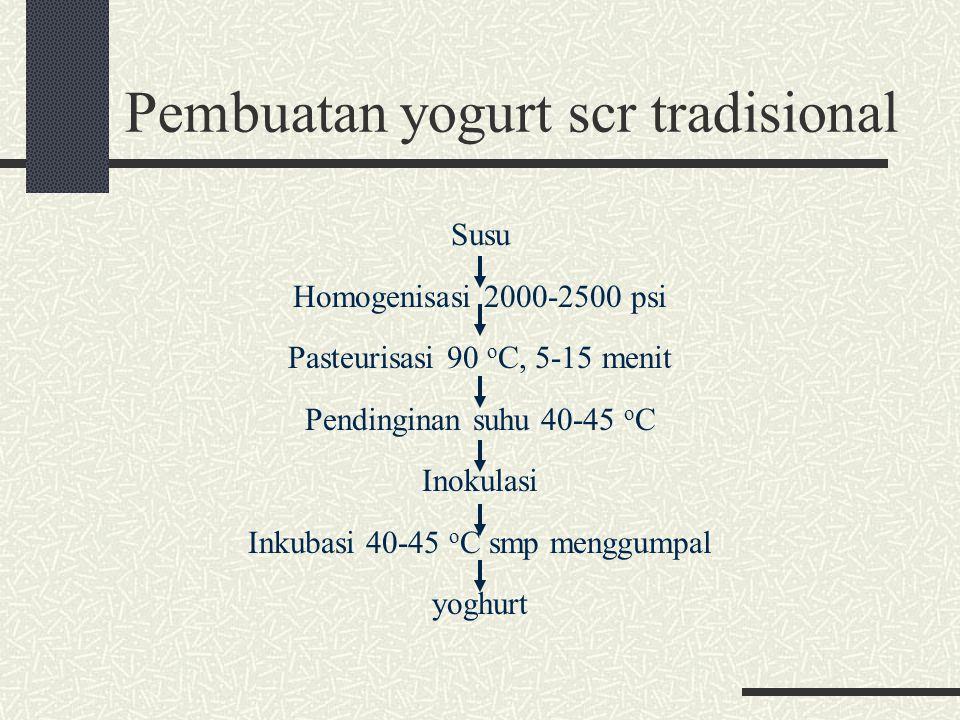Pembuatan yogurt scr tradisional