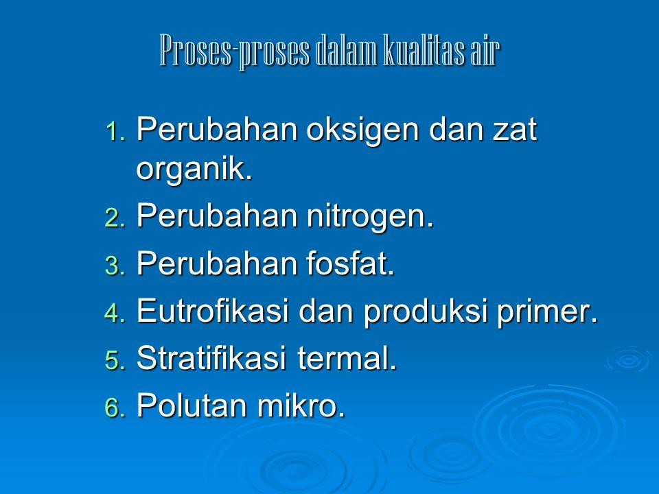 Proses-proses dalam kualitas air