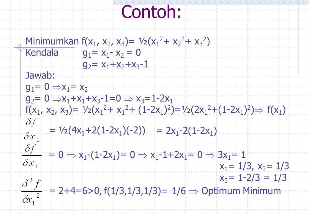 Contoh: Minimumkan f(x1, x2, x3)= ½(x12+ x22+ x32)
