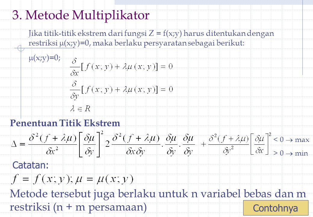 3. Metode Multiplikator