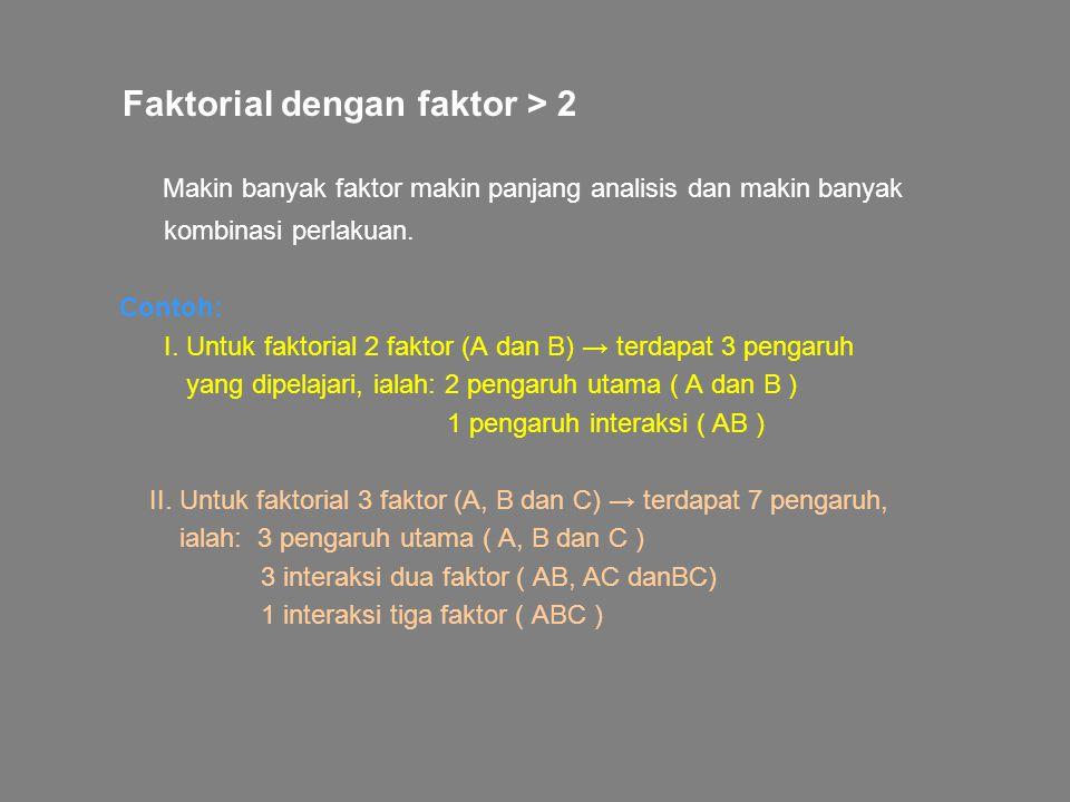 Faktorial dengan faktor > 2