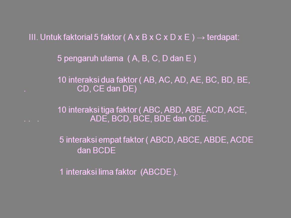 5 pengaruh utama ( A, B, C, D dan E )