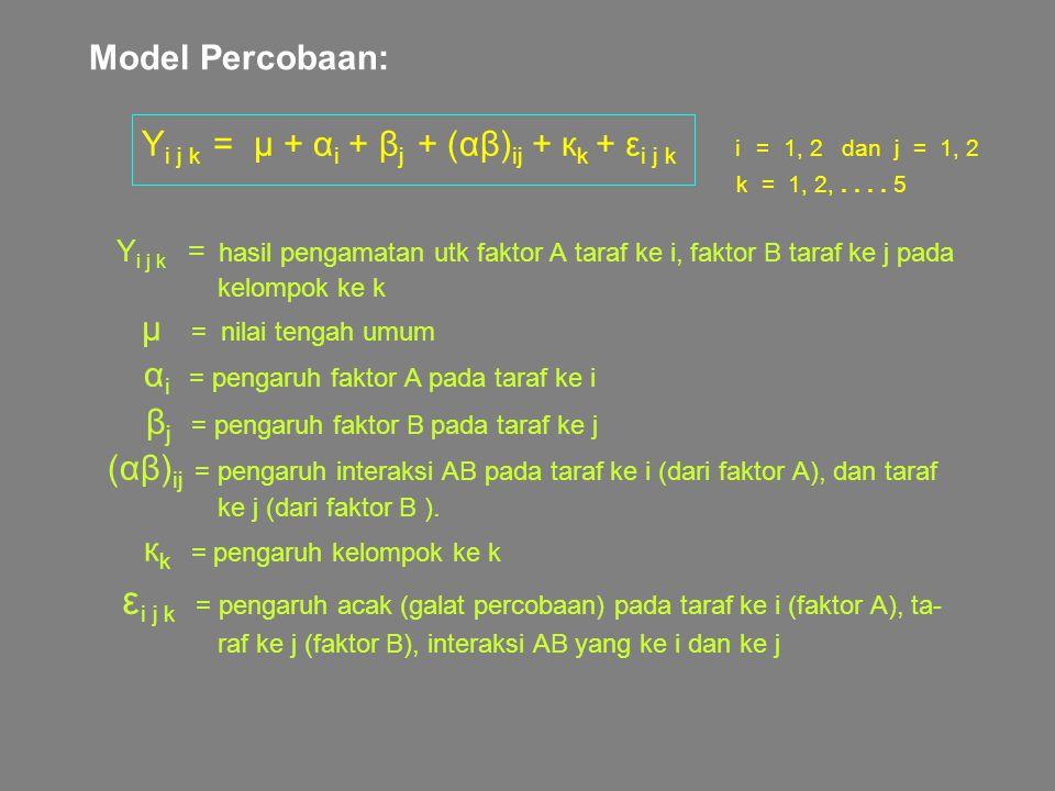 Yi j k = μ + αi + βj + (αβ)ij + кk + εi j k i = 1, 2 dan j = 1, 2