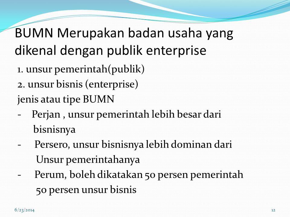 BUMN Merupakan badan usaha yang dikenal dengan publik enterprise
