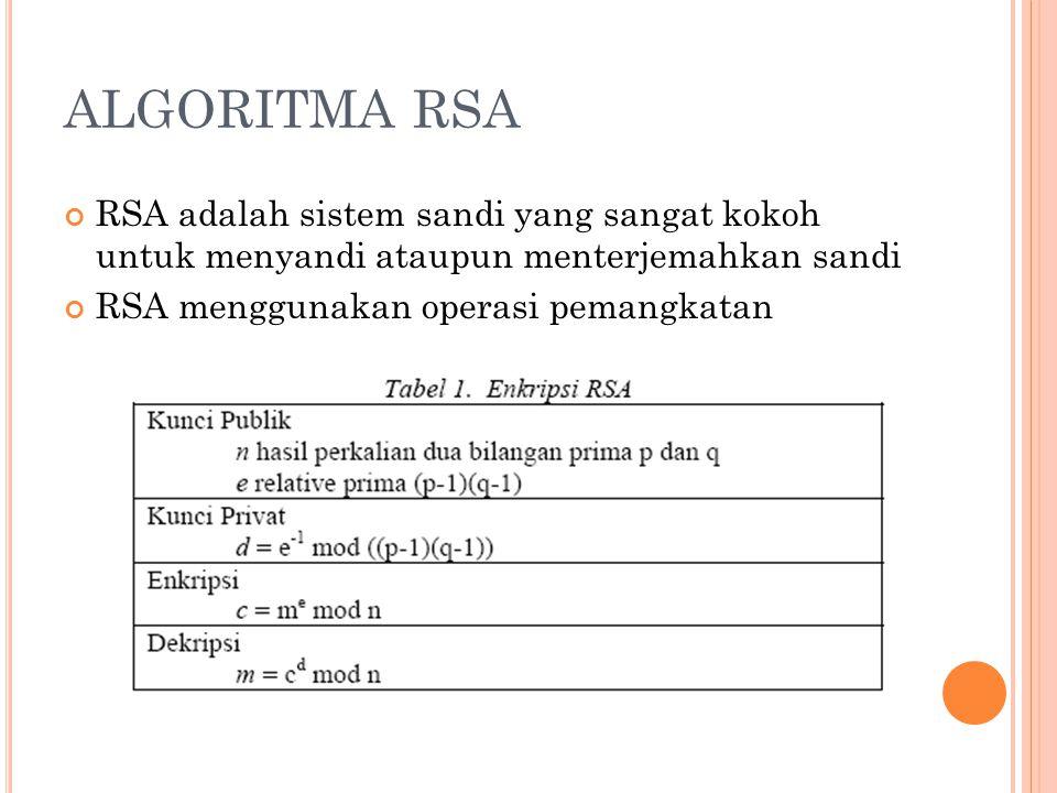 algoritma rsa RSA adalah sistem sandi yang sangat kokoh untuk menyandi ataupun menterjemahkan sandi.