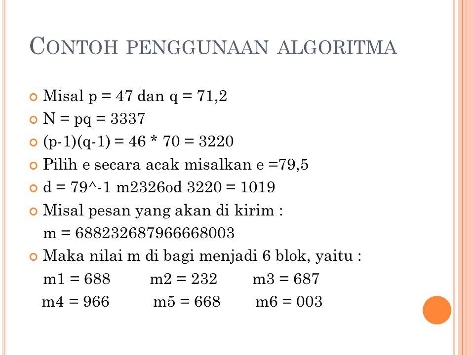 Contoh penggunaan algoritma