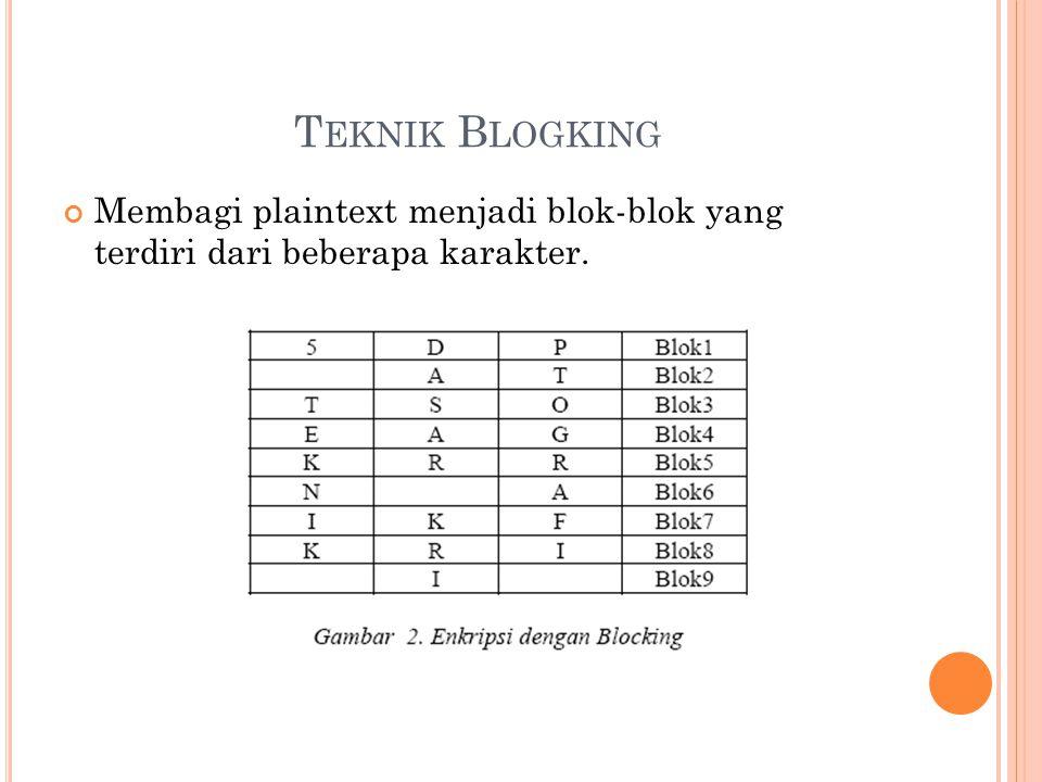 Teknik Blogking Membagi plaintext menjadi blok-blok yang terdiri dari beberapa karakter.