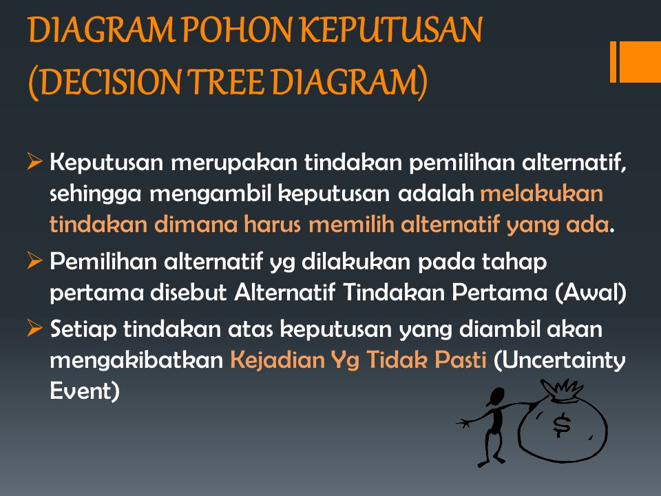 DIAGRAM POHON KEPUTUSAN (DECISION TREE DIAGRAM)