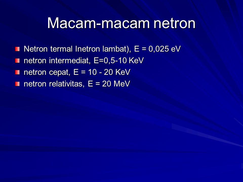 Macam-macam netron Netron termal Inetron lambat), E = 0,025 eV