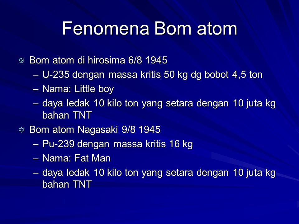 Fenomena Bom atom Bom atom di hirosima 6/8 1945