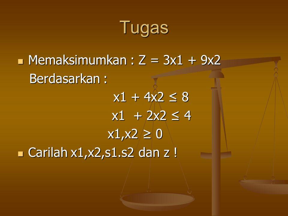 Tugas Memaksimumkan : Z = 3x1 + 9x2 Berdasarkan : x1 + 4x2 ≤ 8