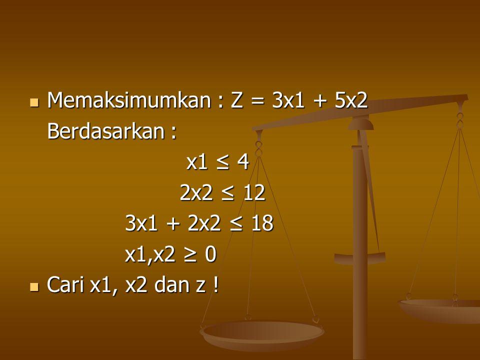 Memaksimumkan : Z = 3x1 + 5x2 Berdasarkan : x1 ≤ 4.