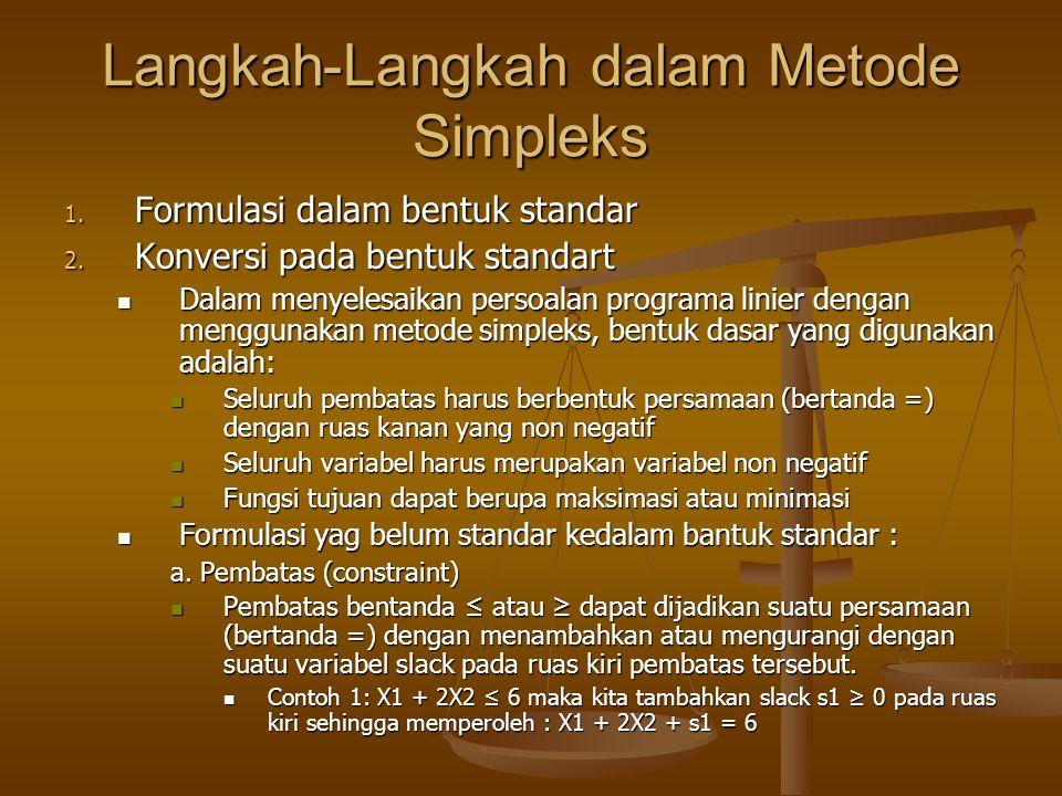 Langkah-Langkah dalam Metode Simpleks