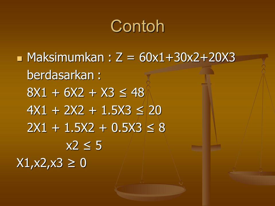 Contoh Maksimumkan : Z = 60x1+30x2+20X3 berdasarkan :