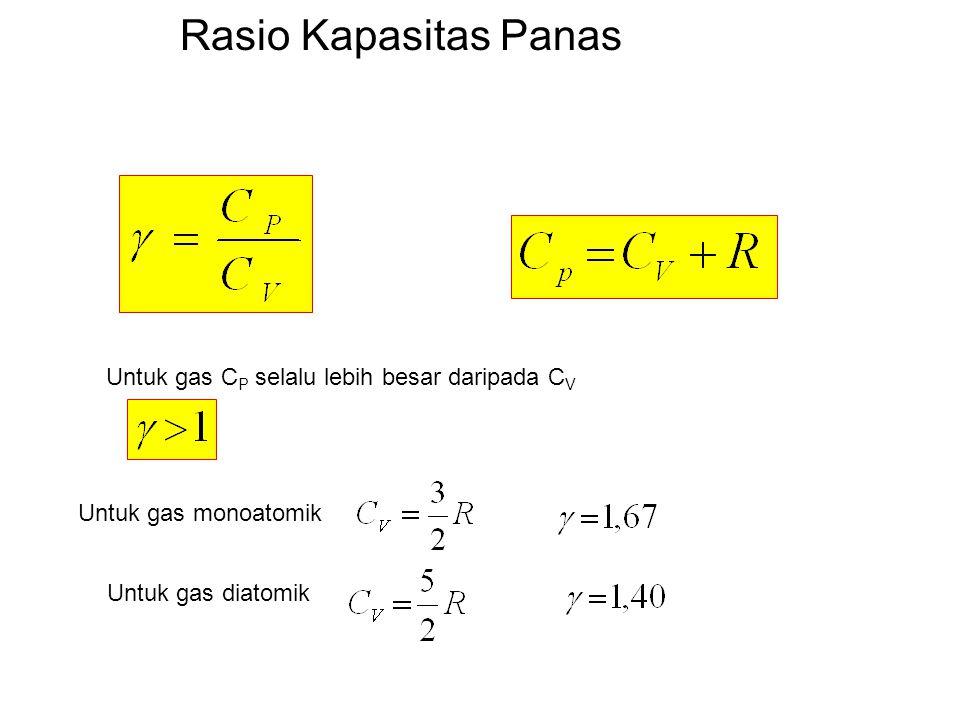 Untuk gas CP selalu lebih besar daripada CV