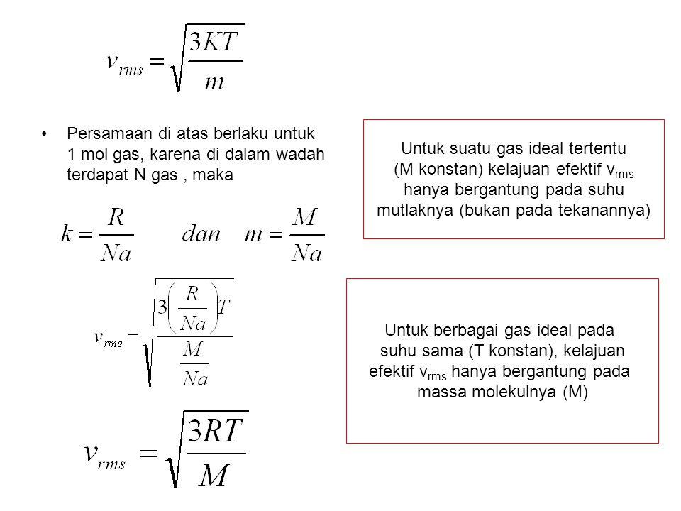 Untuk suatu gas ideal tertentu (M konstan) kelajuan efektif vrms