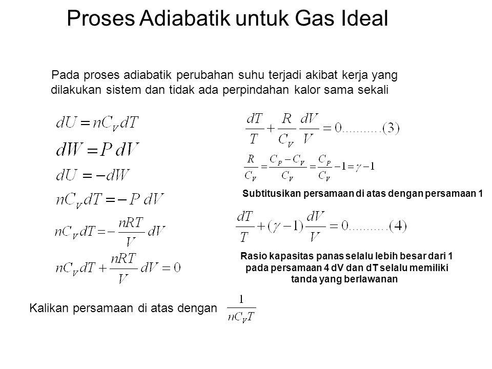 Proses Adiabatik untuk Gas Ideal