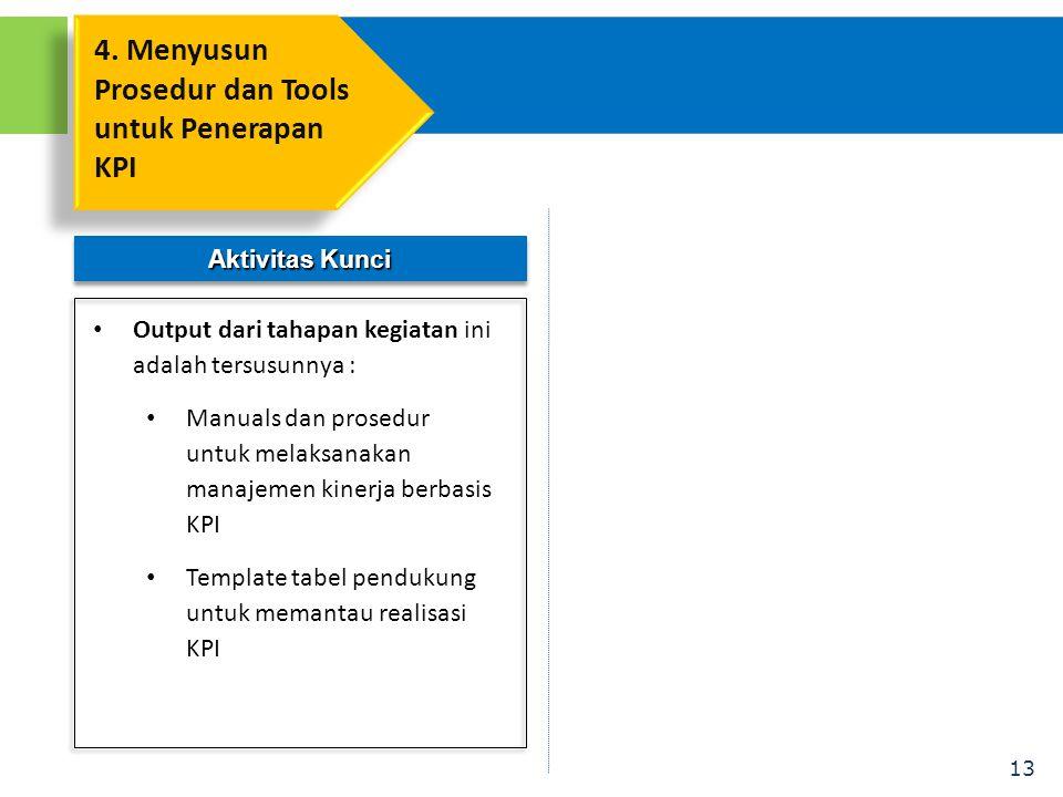 4. Menyusun Prosedur dan Tools untuk Penerapan KPI