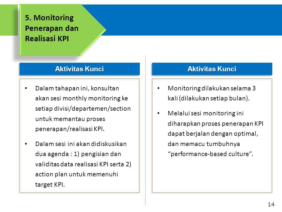 5. Monitoring Penerapan dan Realisasi KPI