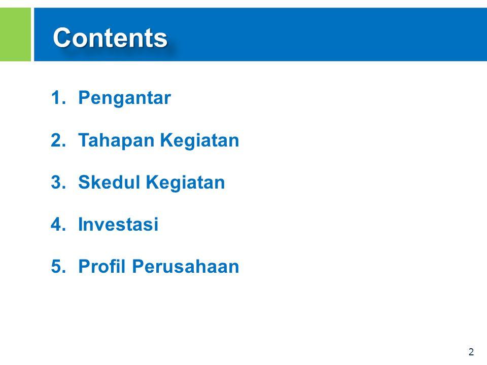 Contents Pengantar Tahapan Kegiatan Skedul Kegiatan Investasi