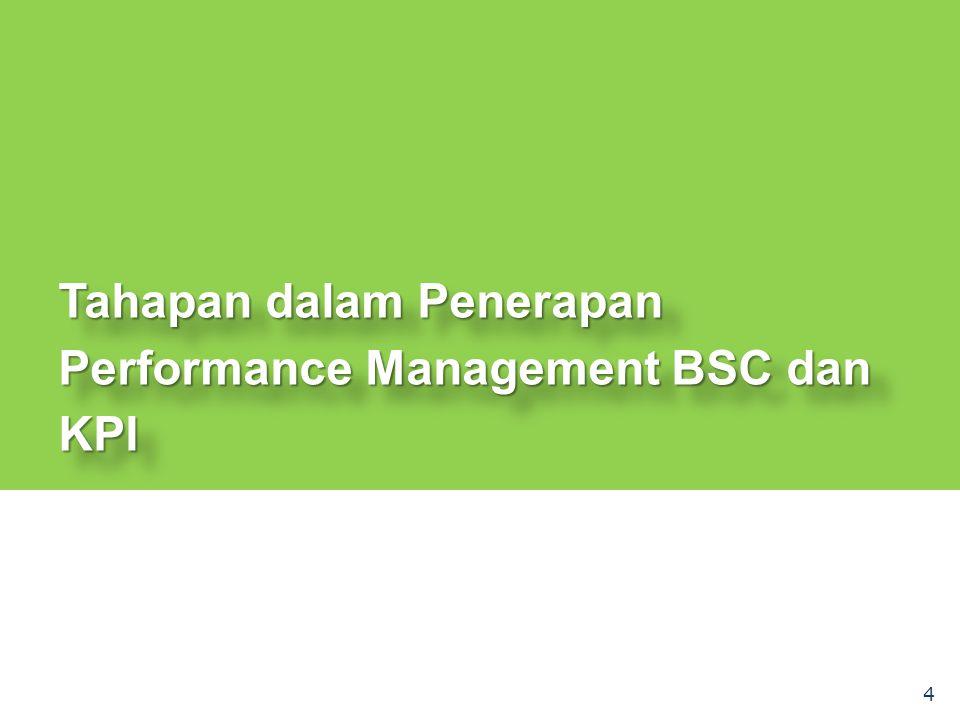 Tahapan dalam Penerapan Performance Management BSC dan KPI