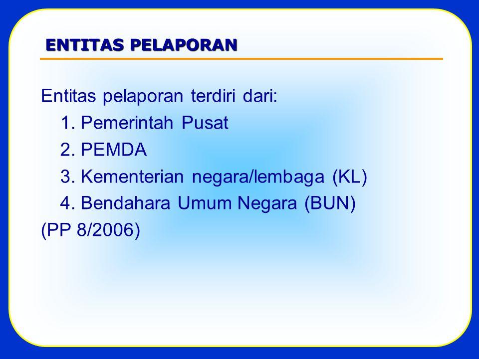 Entitas pelaporan terdiri dari: 1. Pemerintah Pusat 2. PEMDA