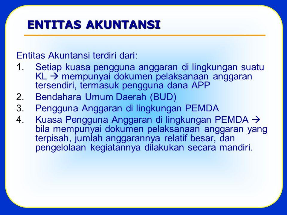 ENTITAS AKUNTANSI Entitas Akuntansi terdiri dari: