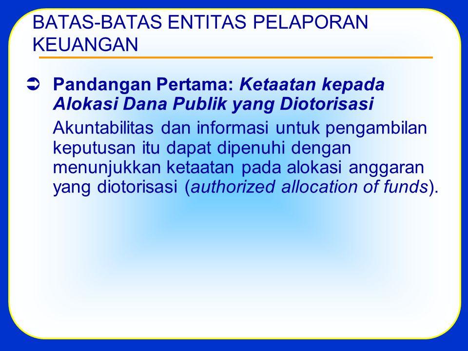 BATAS-BATAS ENTITAS PELAPORAN KEUANGAN