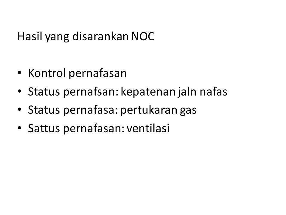 Hasil yang disarankan NOC