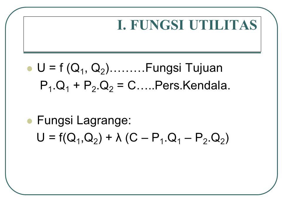 I. FUNGSI UTILITAS U = f (Q1, Q2)………Fungsi Tujuan
