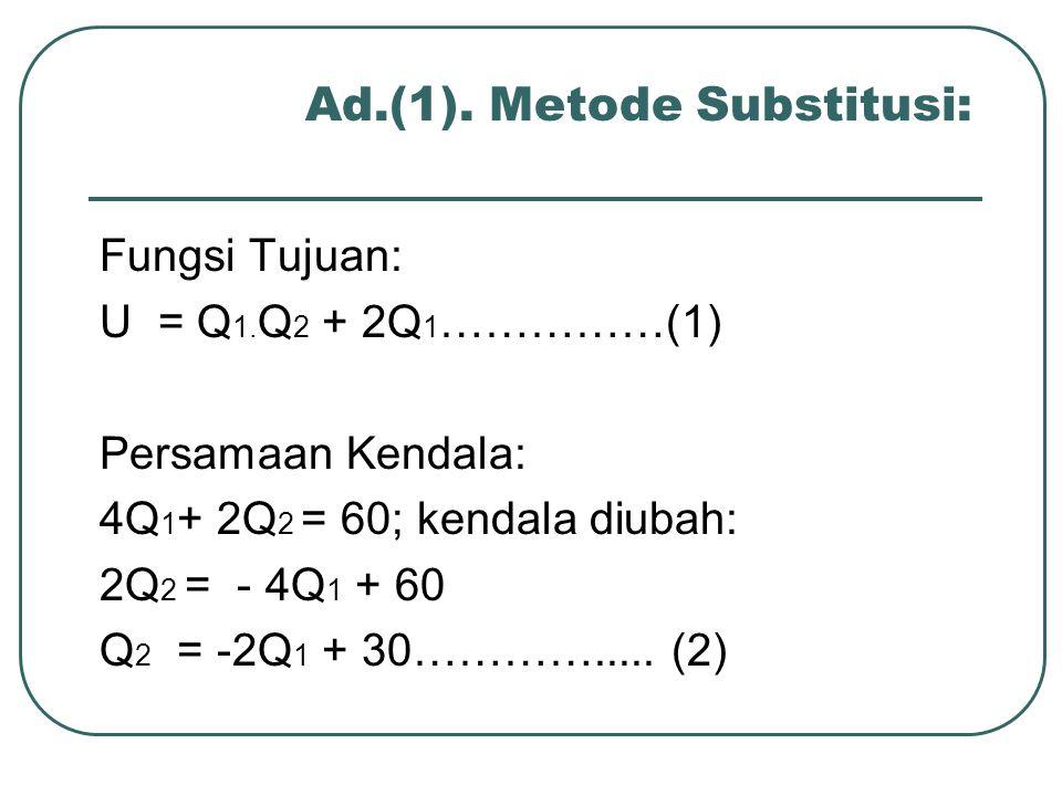 Ad.(1). Metode Substitusi: