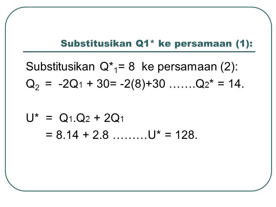 Substitusikan Q1* ke persamaan (1):