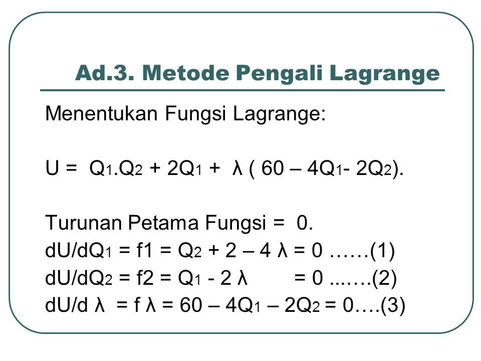 Ad.3. Metode Pengali Lagrange