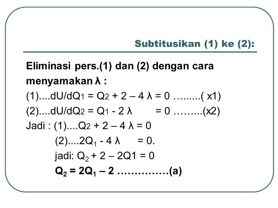 Eliminasi pers.(1) dan (2) dengan cara menyamakan λ :