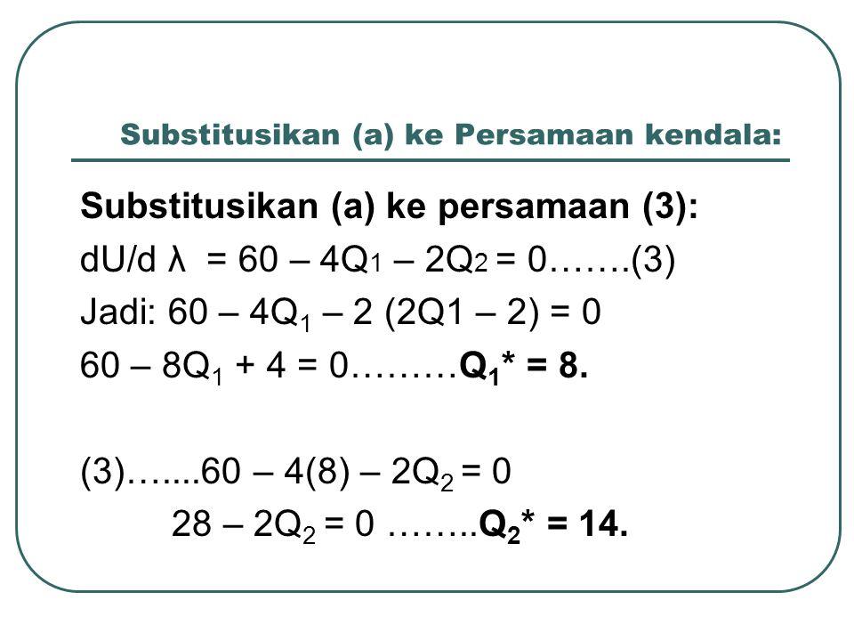 Substitusikan (a) ke Persamaan kendala: