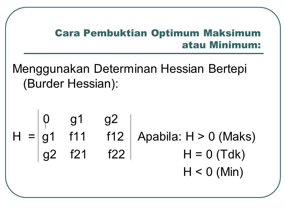 Cara Pembuktian Optimum Maksimum atau Minimum: