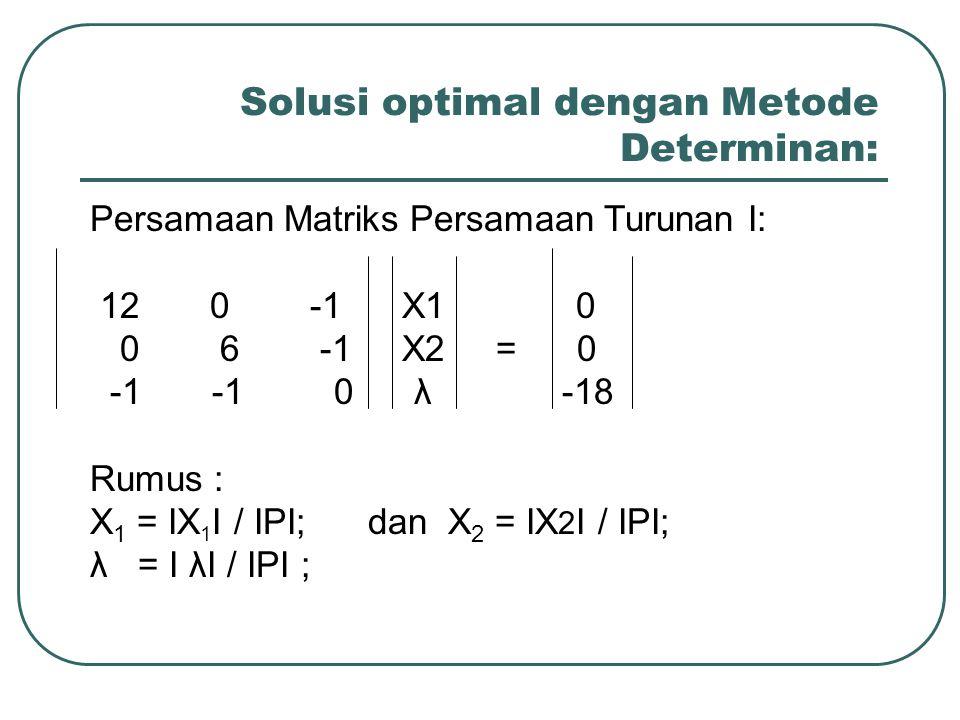 Solusi optimal dengan Metode Determinan: