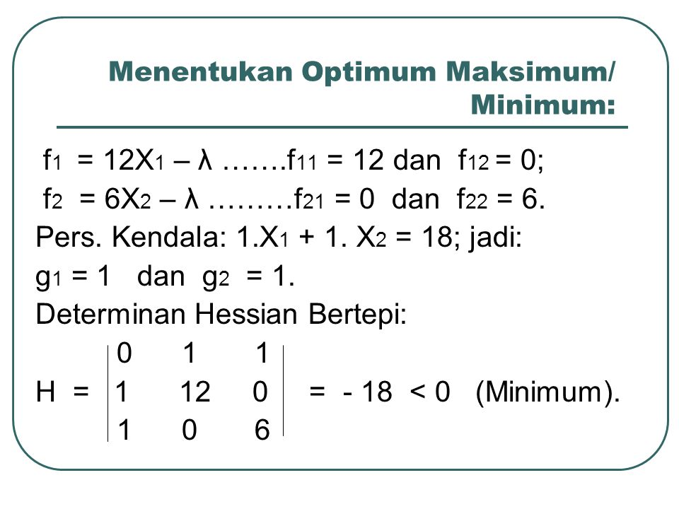 Menentukan Optimum Maksimum/ Minimum: