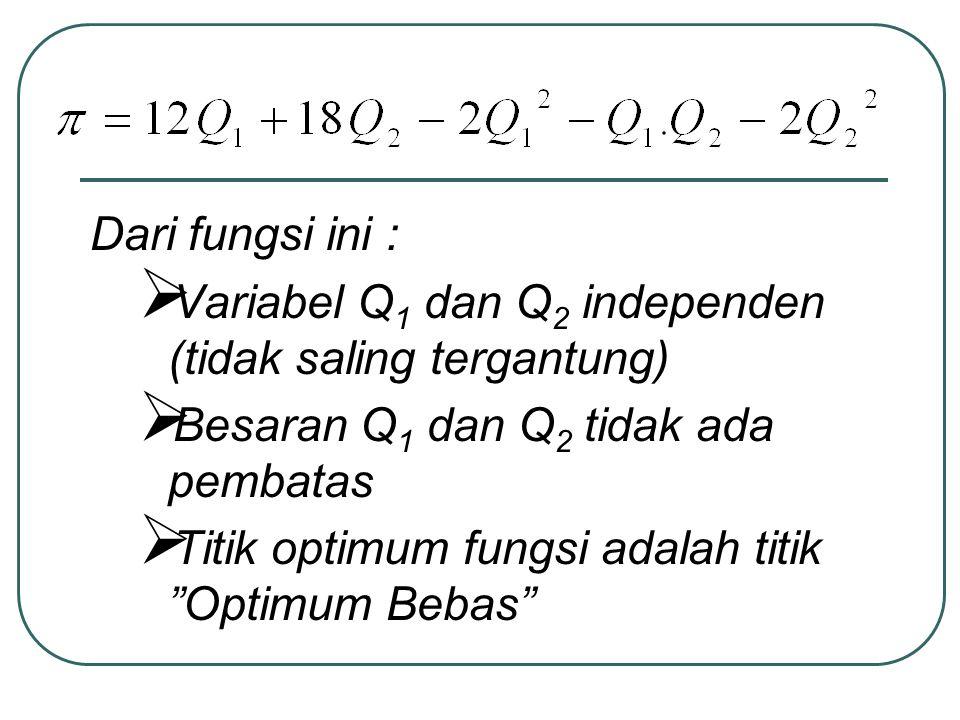 Dari fungsi ini : Variabel Q1 dan Q2 independen (tidak saling tergantung) Besaran Q1 dan Q2 tidak ada pembatas.