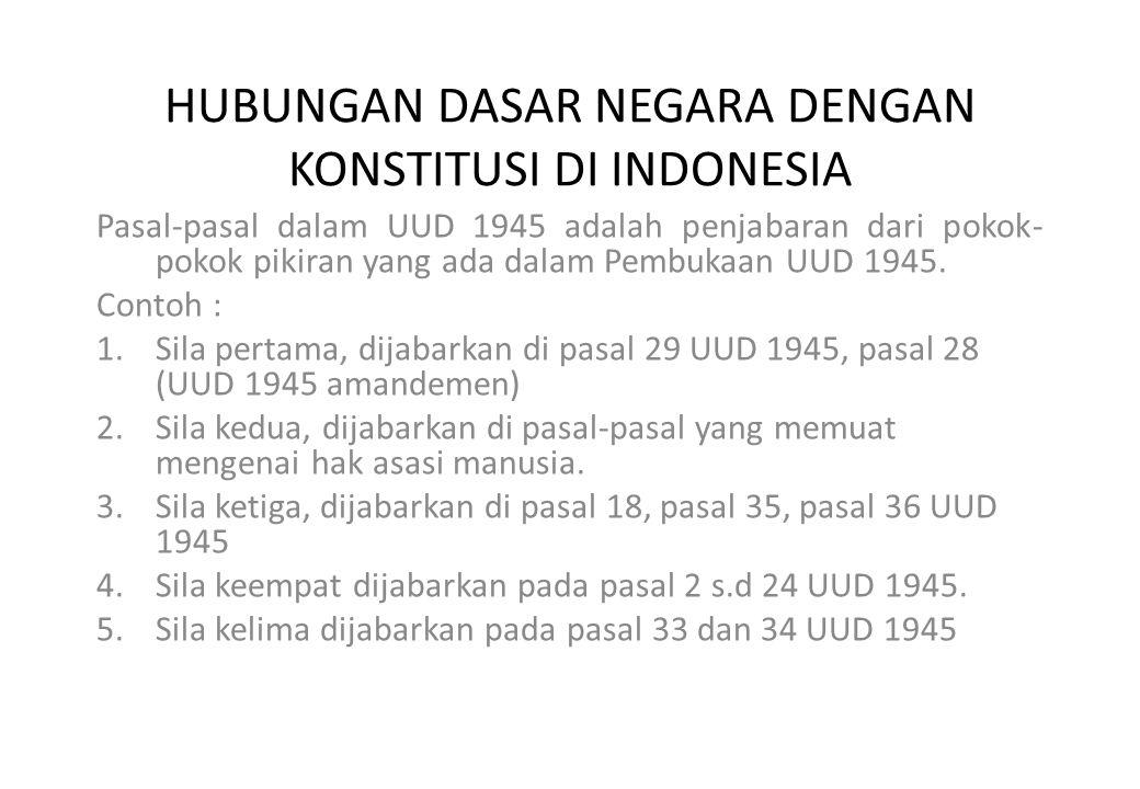 HUBUNGAN DASAR NEGARA DENGAN KONSTITUSI DI INDONESIA