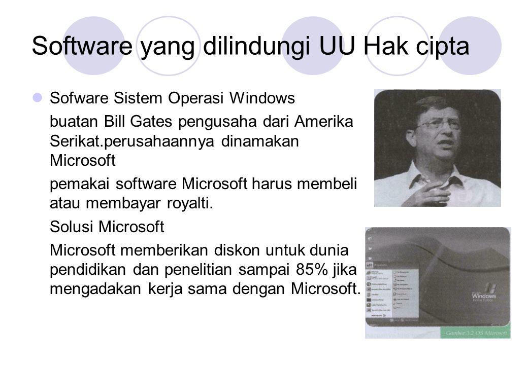 Software yang dilindungi UU Hak cipta