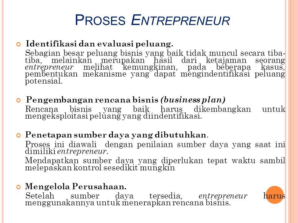 Proses Entrepreneur Identifikasi dan evaluasi peluang.