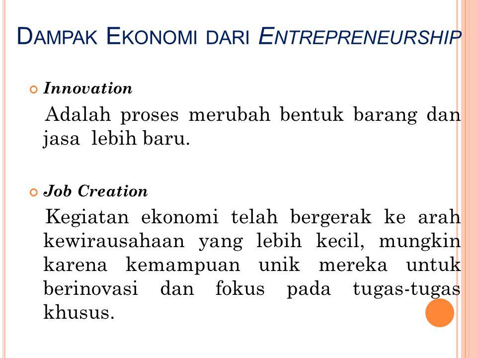 Dampak Ekonomi dari Entrepreneurship