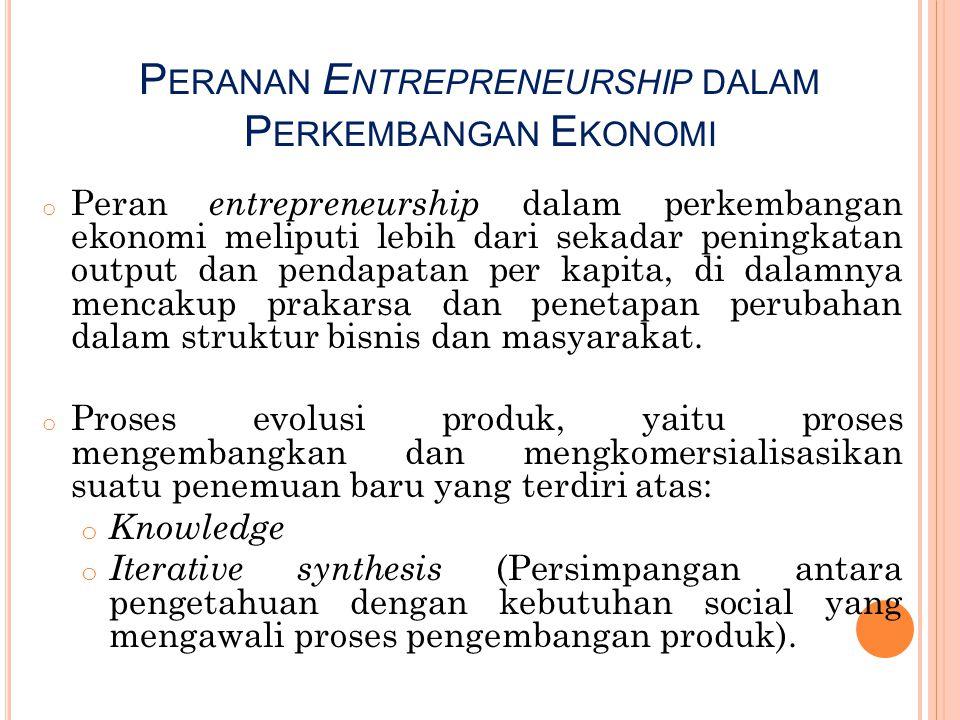 Peranan Entrepreneurship dalam Perkembangan Ekonomi