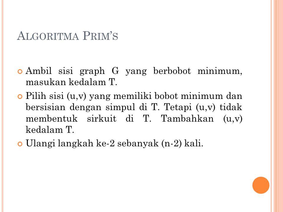 Algoritma Prim's Ambil sisi graph G yang berbobot minimum, masukan kedalam T.
