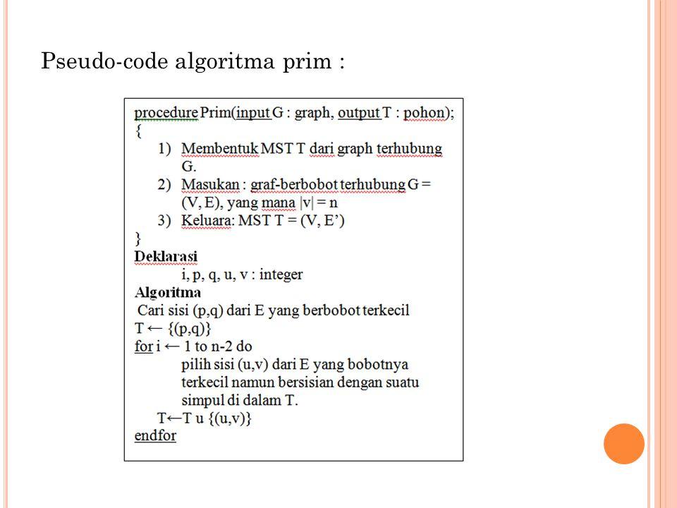 Pseudo-code algoritma prim :