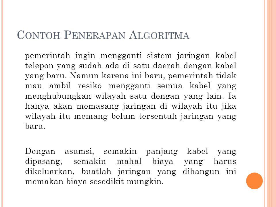 Contoh Penerapan Algoritma
