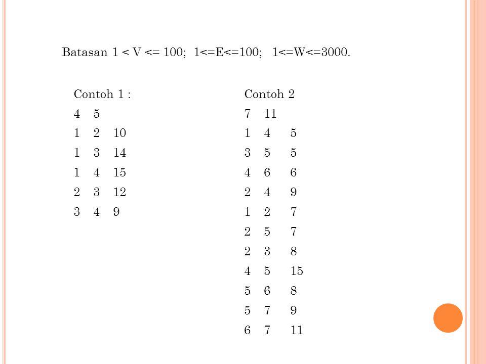 Batasan 1 < V <= 100; 1<=E<=100; 1<=W<=3000.
